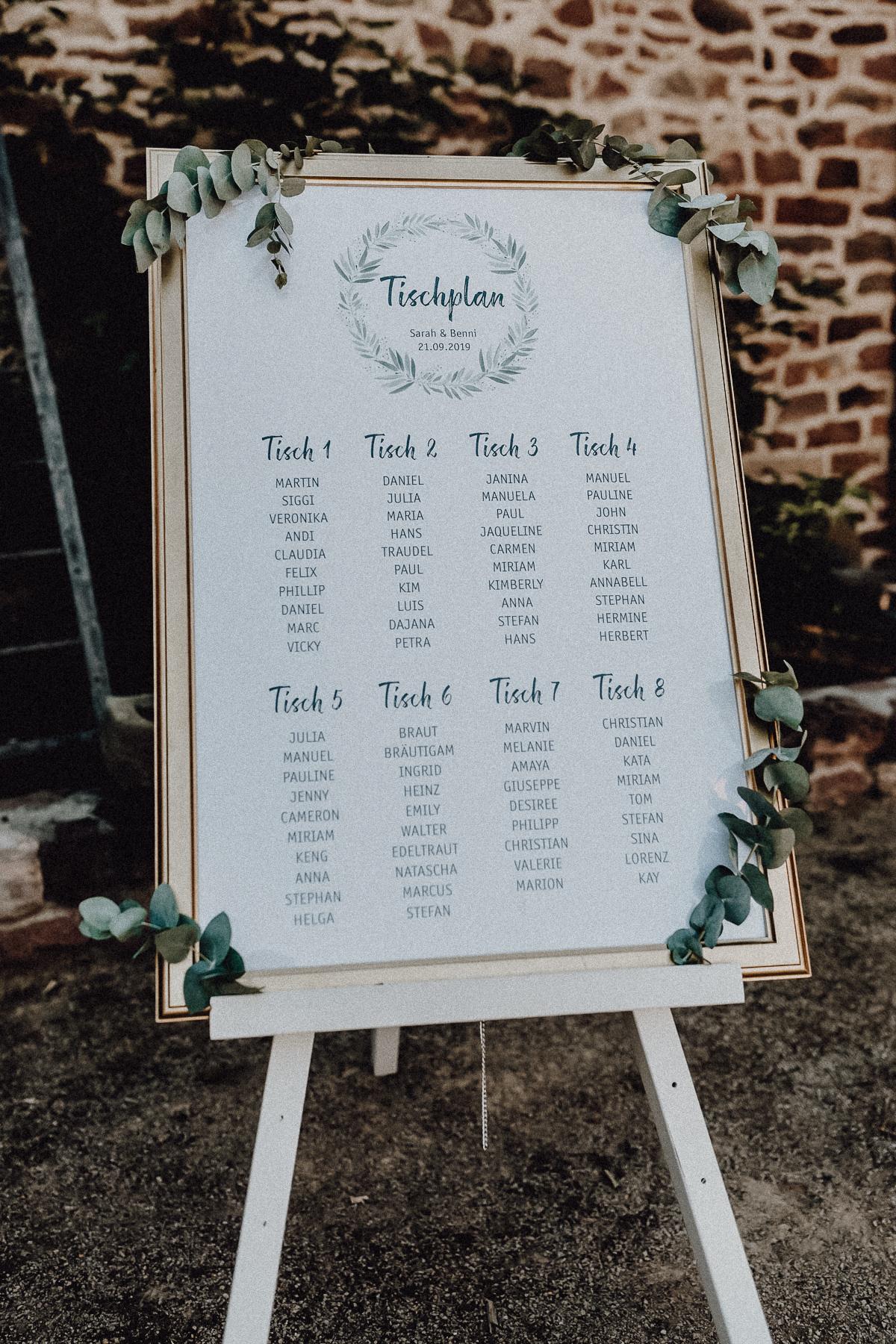 Tischplan-bluenhedne-liebe